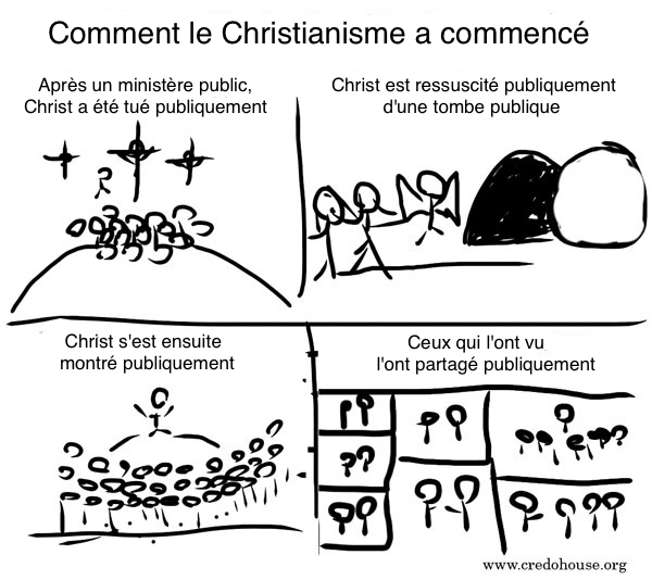 Coment-christianisme-commence